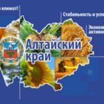 «Региональные аспекты развития евразийского пространства»