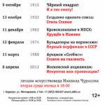 В «Шишковке» расскажут о русском искусстве XX века