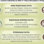 Инфографика ПЦПИ