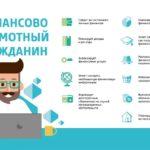 Интерактивный плакат – Финансовый гид